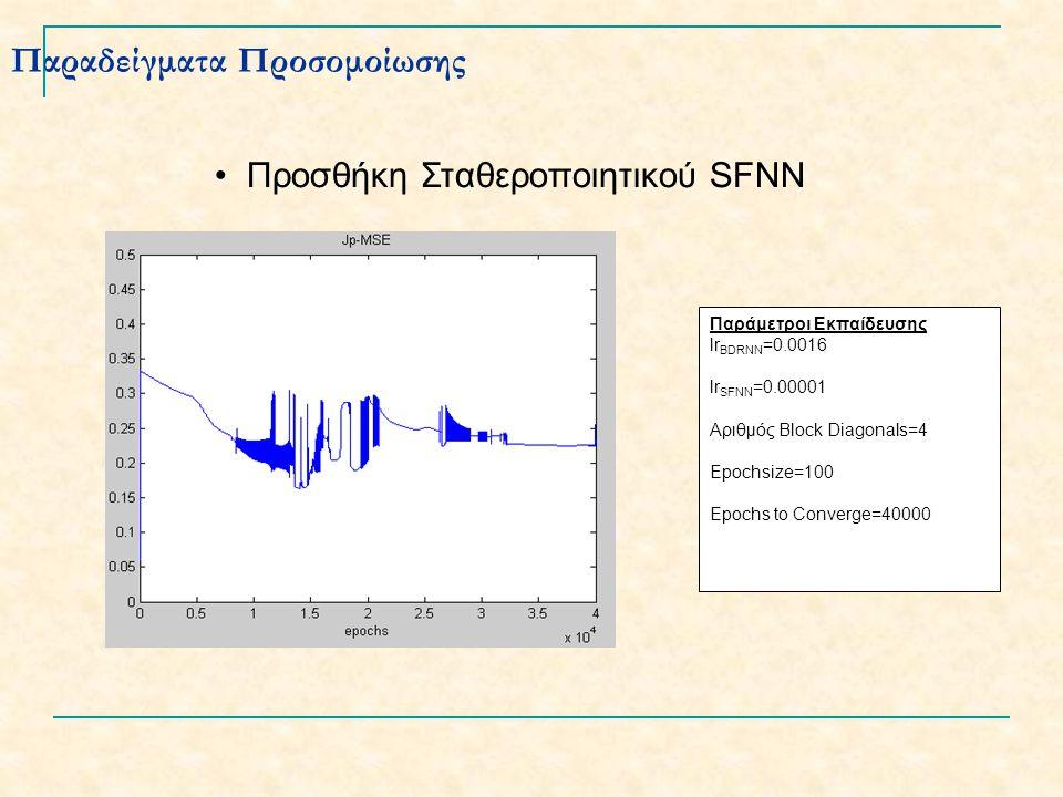 Παραδείγματα Προσομοίωσης Προσθήκη Σταθεροποιητικού SFNN Παράμετροι Εκπαίδευσης lr BDRNN =0.0016 lr SFNN =0.00001 Αριθμός Block Diagonals=4 Epochsize=100 Epochs to Converge=40000