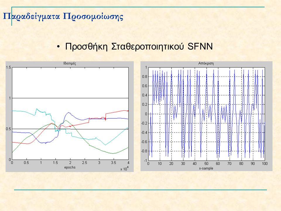Παραδείγματα Προσομοίωσης Προσθήκη Σταθεροποιητικού SFNN