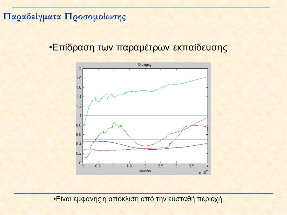 Παραδείγματα Προσομοίωσης Επίδραση των παραμέτρων εκπαίδευσης Είναι εμφανής η απόκλιση από την ευσταθή περιοχή