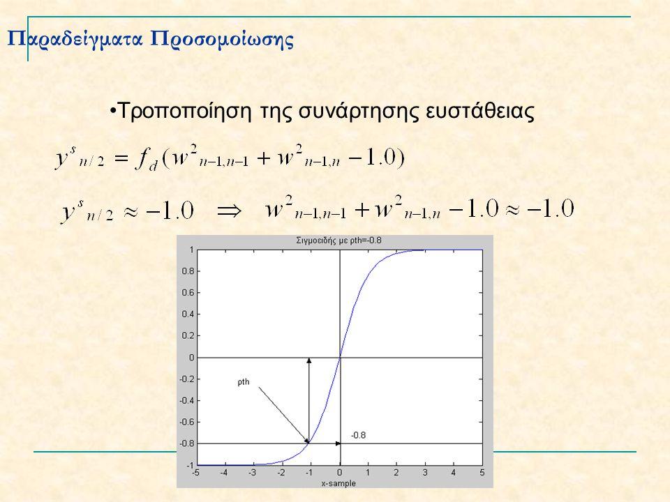 Παραδείγματα Προσομοίωσης Τροποποίηση της συνάρτησης ευστάθειας