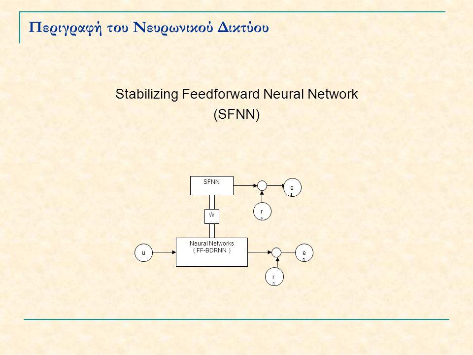 Περιγραφή του Νευρωνικού Δικτύου Stabilizing Feedforward Neural Network (SFNN) SFNN W Neural Networks ( FF-BDRNN ) rsrs rnrn eses enen u