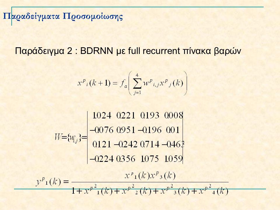 Παραδείγματα Προσομοίωσης Παράδειγμα 2 : BDRNN με full recurrent πίνακα βαρών