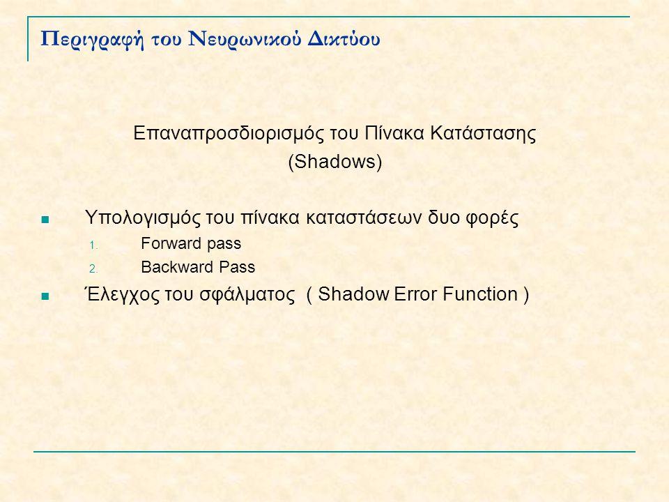 Αλγόριθμοι και Δίκτυα Ευστάθειας Συνάρτηση ευστάθειας ως Feedforward Δίκτυο Σιγμοειδής Είσοδος 1 1 w n-1,n-1 w n-1,n -α 1 y s n/2