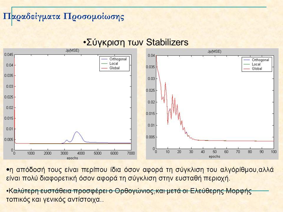 Παραδείγματα Προσομοίωσης Σύγκριση των Stabilizers  η απόδοσή τους είναι περίπου ίδια όσον αφορά τη σύγκλιση του αλγόρίθμου,αλλά είναι πολύ διαφορετική όσον αφορά τη σύγκλιση στην ευσταθή περιοχή.