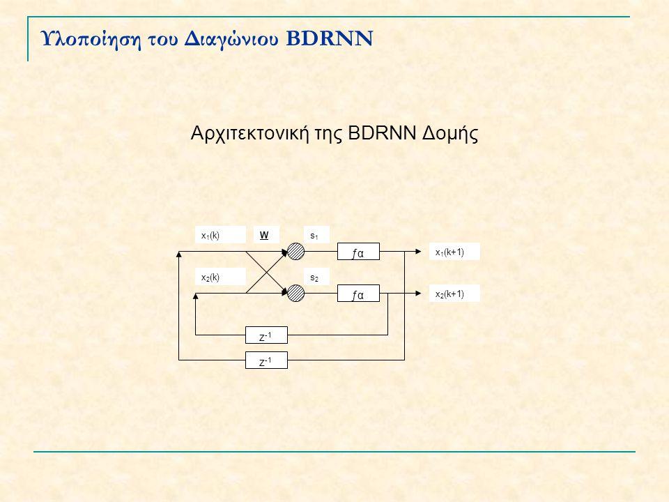 Υλοποίηση του Διαγώνιου BDRNN Αρχιτεκτονική της BDRNN Δομής ƒα z -1 x 1 (k+1) x 2 (k+1) s1s1 s2s2 Wx 1 (k) x 2 (k)