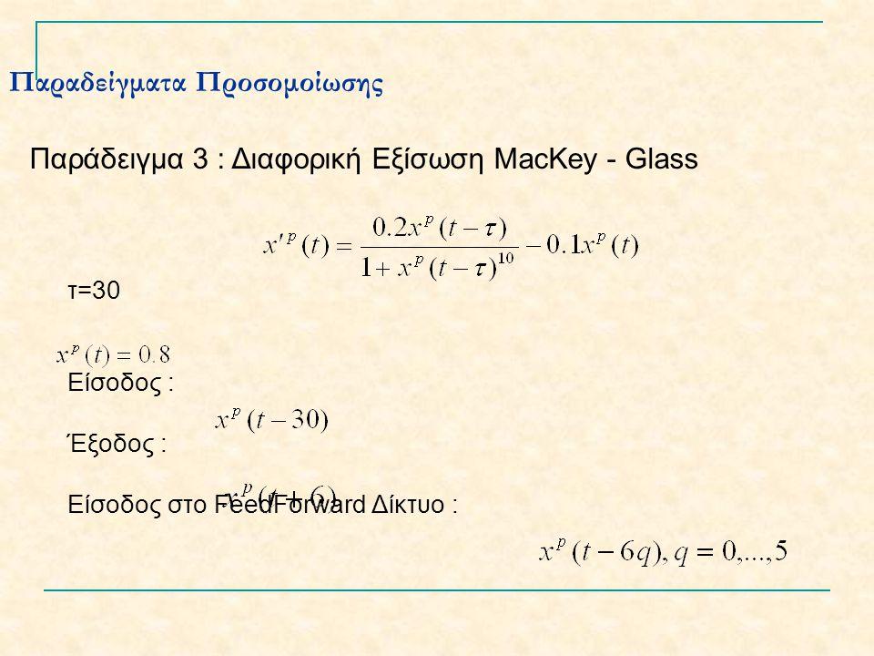 Παράδειγμα 3 : Διαφορική Εξίσωση MacKey - Glass Παραδείγματα Προσομοίωσης τ=30 Είσοδος : Έξοδος : Είσοδος στο FeedForward Δίκτυο :