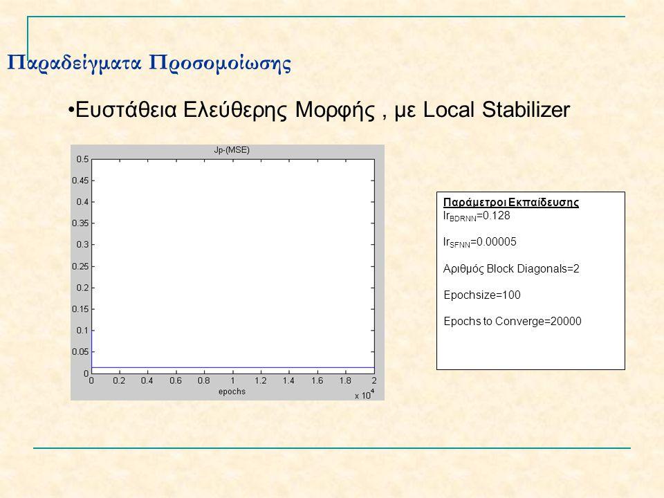 Παραδείγματα Προσομοίωσης Ευστάθεια Ελεύθερης Μορφής, με Local Stabilizer Παράμετροι Εκπαίδευσης lr BDRNN =0.128 lr SFNN =0.00005 Αριθμός Block Diagonals=2 Epochsize=100 Epochs to Converge=20000
