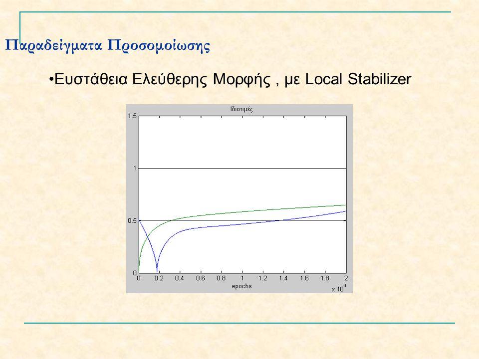 Παραδείγματα Προσομοίωσης Ευστάθεια Ελεύθερης Μορφής, με Local Stabilizer