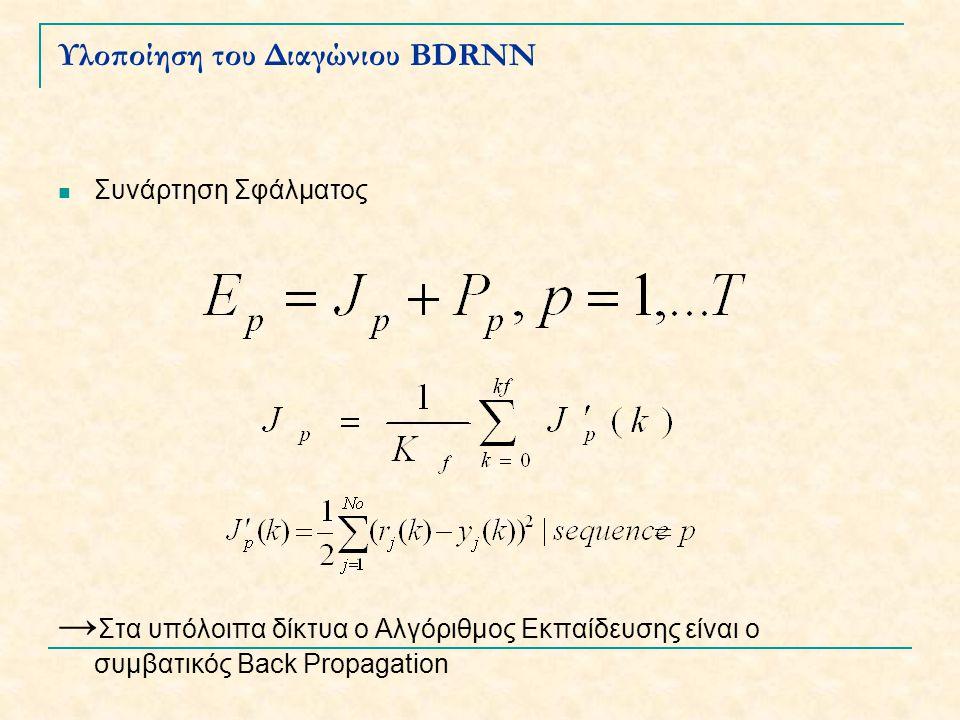 Υλοποίηση του Διαγώνιου BDRNN Συνάρτηση Σφάλματος → Στα υπόλοιπα δίκτυα ο Αλγόριθμος Εκπαίδευσης είναι ο συμβατικός Back Propagation
