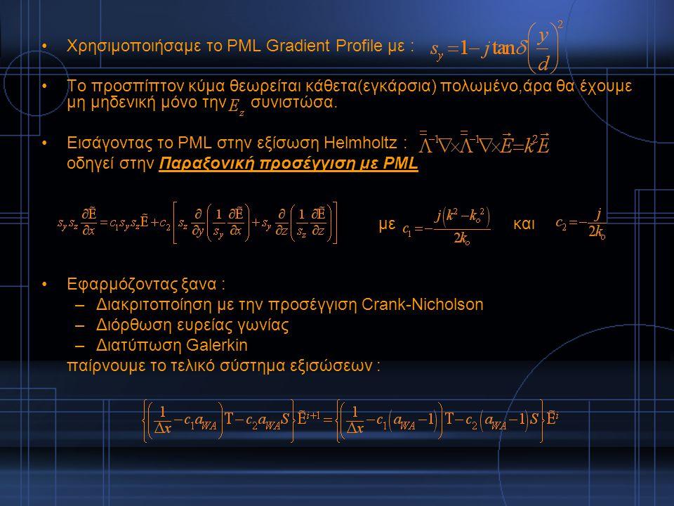 Χρησιμοποιήσαμε το PML Gradient Profile με : Το προσπίπτον κύμα θεωρείται κάθετα(εγκάρσια) πολωμένο,άρα θα έχουμε μη μηδενική μόνο την συνιστώσα. Εισά