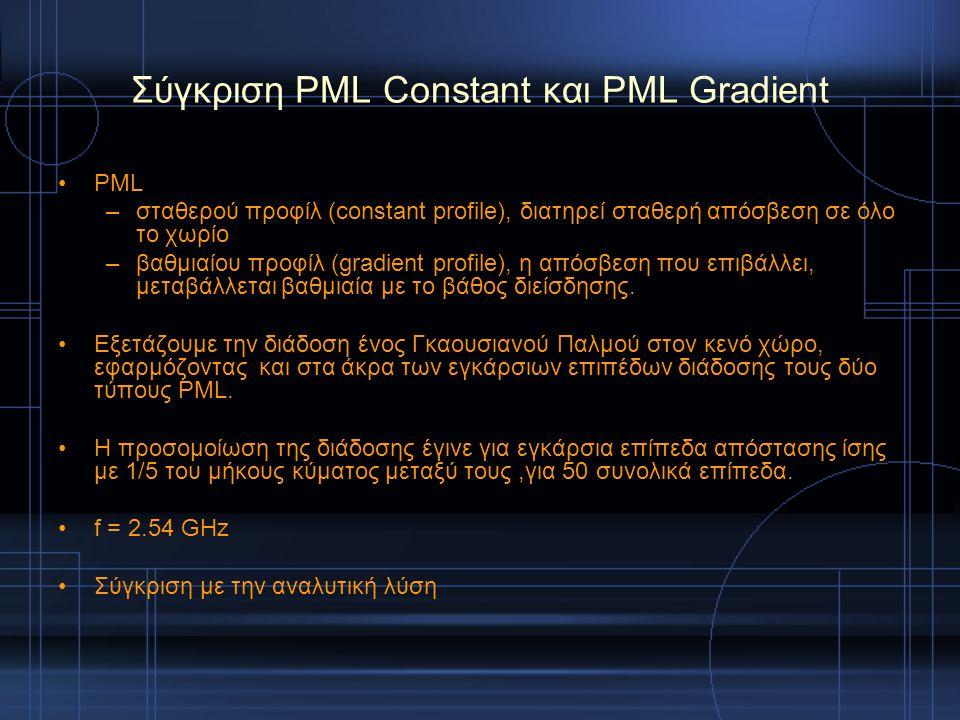 Σύγκριση PML Constant και PML Gradient PML –σταθερού προφίλ (constant profile), διατηρεί σταθερή απόσβεση σε όλο το χωρίο –βαθμιαίου προφίλ (gradient