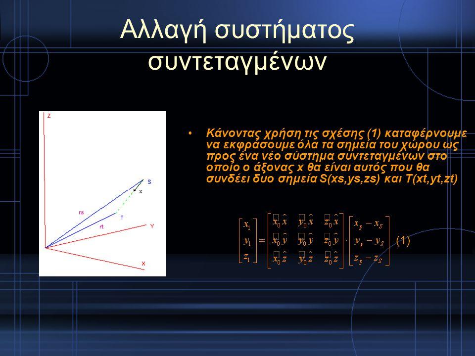 Αλλαγή συστήματος συντεταγμένων Κάνοντας χρήση τις σχέσης (1) καταφέρνουμε να εκφράσουμε όλα τα σημεία του χώρου ως προς ένα νέο σύστημα συντεταγμένων