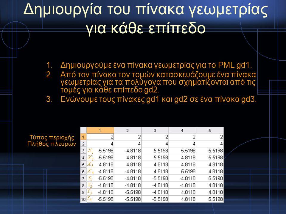Δημιουργία του πίνακα γεωμετρίας για κάθε επίπεδο 1.Δημιουργούμε ένα πίνακα γεωμετρίας για το PML gd1. 2.Από τον πίνακα τον τομών κατασκευάζουμε ένα π