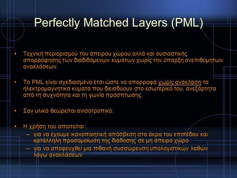 Perfectly Matched Layers (PML) Tεχνική περιορισμού του άπειρου χώρου,αλλά και ουσιαστικής απορρόφησης των διαδιδόμενων κυμάτων χωρίς την ύπαρξη ανεπιθ