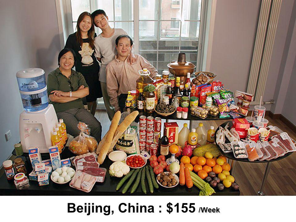 /Week Beijing, China : $155 /Week