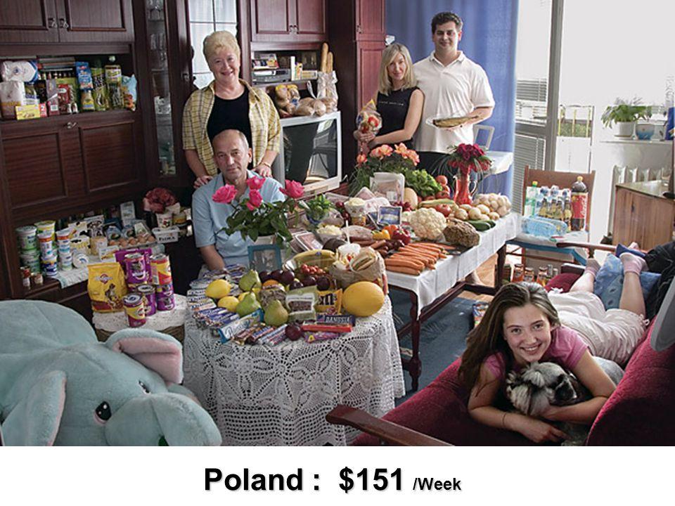 Poland : $151 /Week