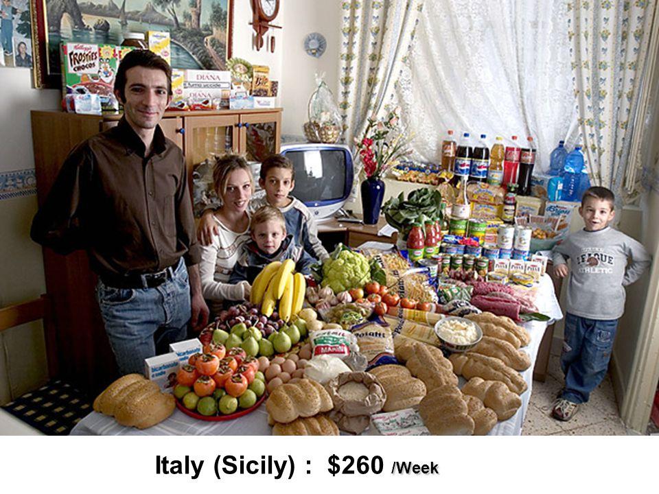 /Week Italy (Sicily) : $260 /Week