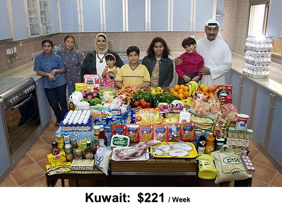 Kuwait: $221 / Week