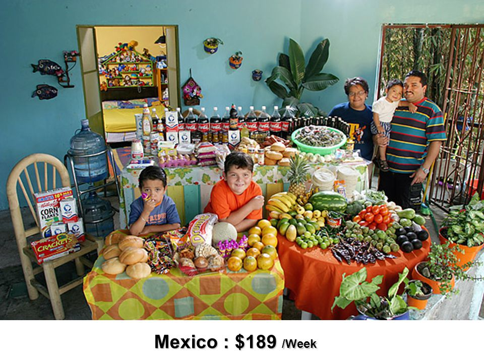 Mexico : $189 /Week