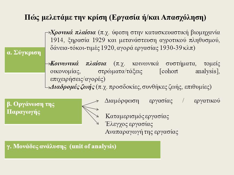 Πώς μελετάμε την κρίση (Εργασία ή/και Απασχόληση) Χρονικά πλαίσια (π.χ.