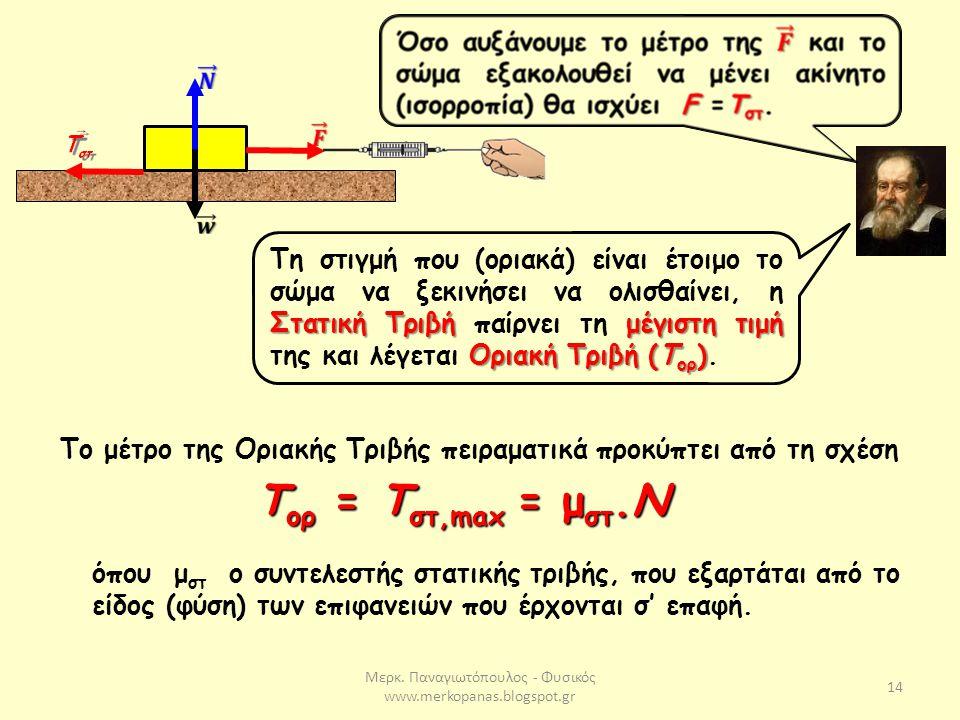 Μερκ. Παναγιωτόπουλος - Φυσικός www.merkopanas.blogspot.gr 14 Στατική Τριβή μέγιστη τιμή Οριακή Τριβή (T ορ ) Τη στιγμή που (οριακά) είναι έτοιμο το σ