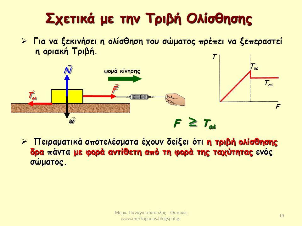 Μερκ. Παναγιωτόπουλος - Φυσικός www.merkopanas.blogspot.gr 19 Σχετικά με την Τριβή Ολίσθησης  Για να ξεκινήσει η ολίσθηση του σώματος πρέπει να ξεπερ