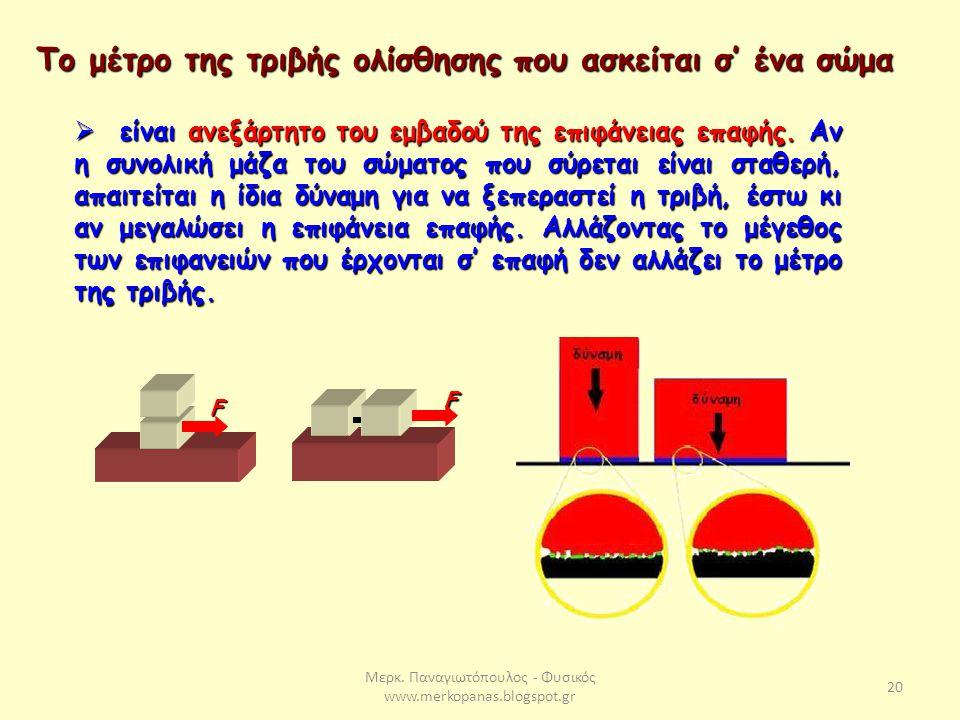 Μερκ. Παναγιωτόπουλος - Φυσικός www.merkopanas.blogspot.gr 20 Το μέτρο της τριβής ολίσθησης που ασκείται σ' ένα σώμα  είναι ανεξάρτητο του εμβαδού τη