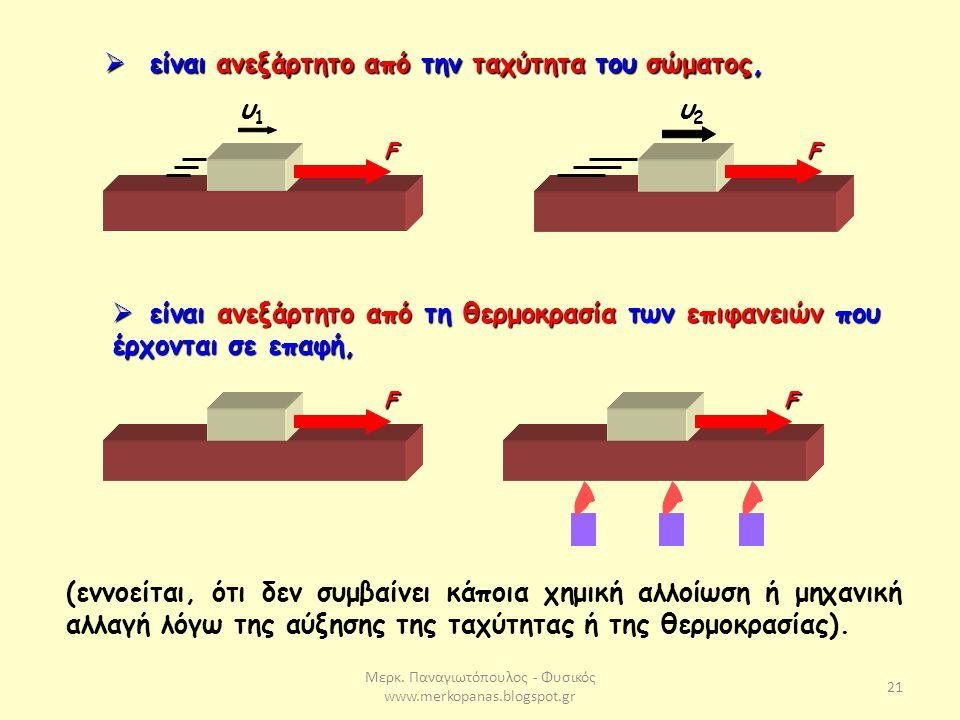 Μερκ. Παναγιωτόπουλος - Φυσικός www.merkopanas.blogspot.gr 21  είναι ανεξάρτητο από την ταχύτητα του σώματος, F υ1υ1F υ2υ2 (εννοείται, ότι δεν συμβαί