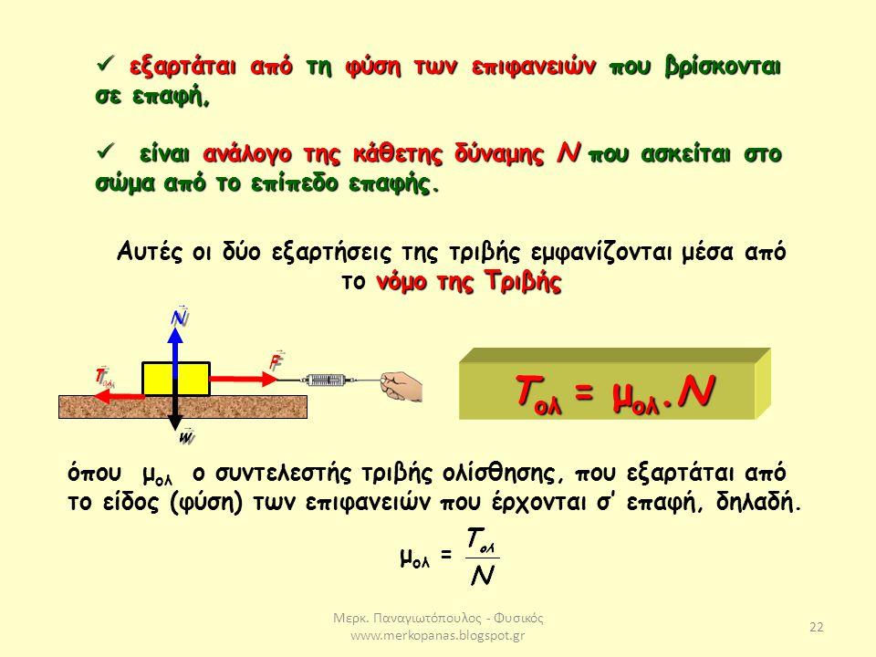 Μερκ. Παναγιωτόπουλος - Φυσικός www.merkopanas.blogspot.gr 22 εξαρτάται από τη φύση των επιφανειών που βρίσκονται σε επαφή, εξαρτάται από τη φύση των