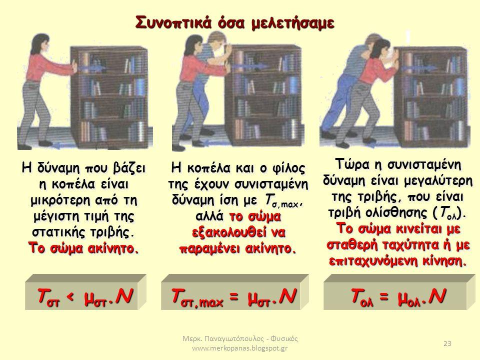Μερκ. Παναγιωτόπουλος - Φυσικός www.merkopanas.blogspot.gr 23 Το σώμα ακίνητο. Η δύναμη που βάζει η κοπέλα είναι μικρότερη από τη μέγιστη τιμή της στα