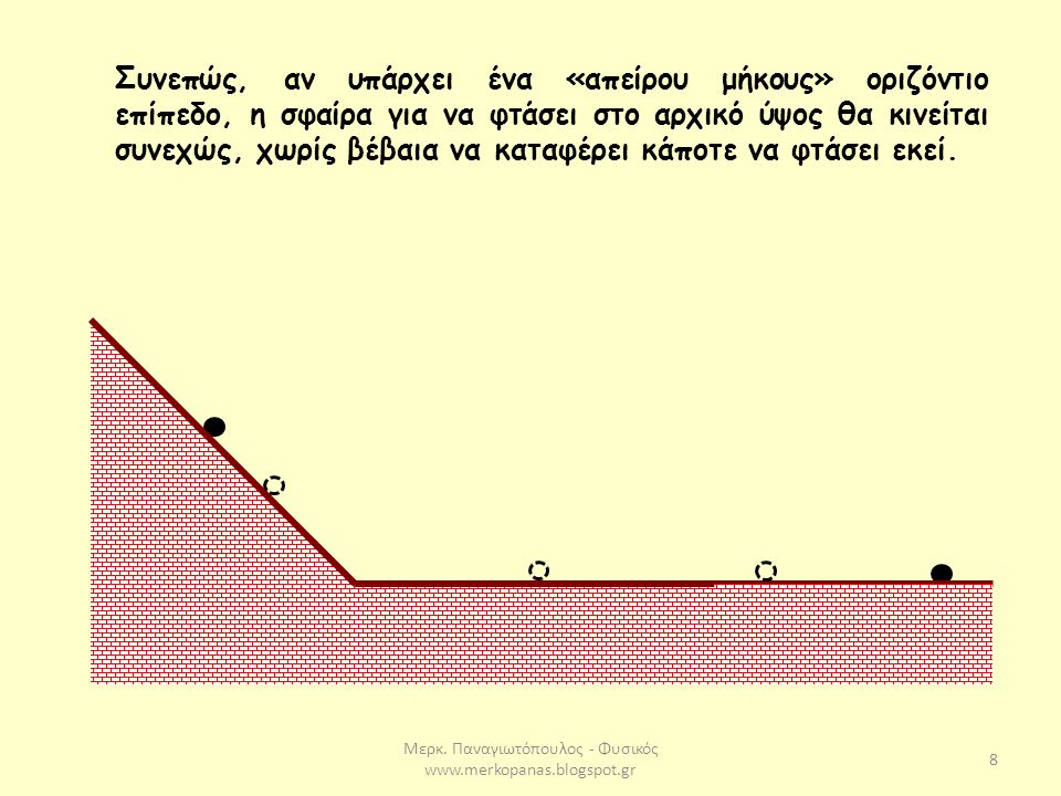 8 Συνεπώς, αν υπάρχει ένα «απείρου μήκους» οριζόντιο επίπεδο, η σφαίρα για να φτάσει στο αρχικό ύψος θα κινείται συνεχώς, χωρίς βέβαια να καταφέρει κά