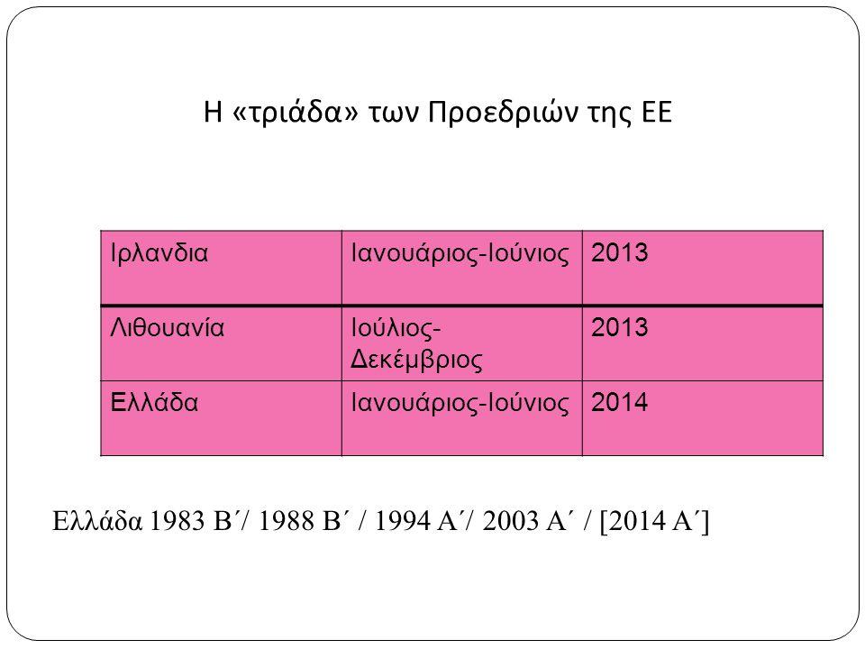 ΙρλανδιαΙανουάριος-Ιούνιος2013 ΛιθουανίαΙούλιος- Δεκέμβριος 2013 ΕλλάδαΙανουάριος-Ιούνιος2014 Ελλάδα 1983 Β΄/ 1988 Β΄ / 1994 Α΄/ 2003 Α΄ / [2014 Α΄] Η «τριάδα» των Προεδριών της ΕΕ