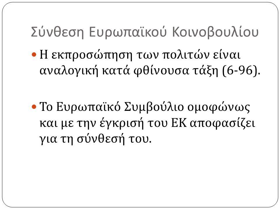 Η συμμετοχή στην Ελλάδα Πηγή: Ευρωπαϊκό Κοινοβούλιο, Μετεκλογική έρευνα 2009
