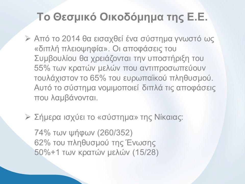 Το Θεσμικό Οικοδόμημα της Ε.Ε. Από το 2014 θα εισαχθεί ένα σύστημα γνωστό ως «διπλή πλειοψηφία».