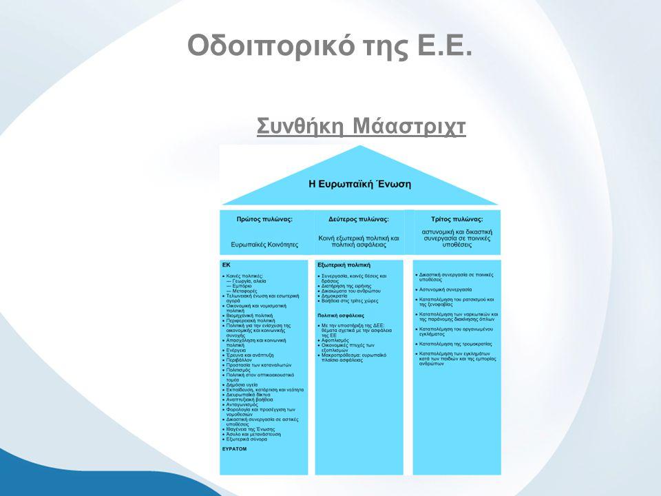 Οδοιπορικό της Ε.Ε. Συνθήκη Μάαστριχτ