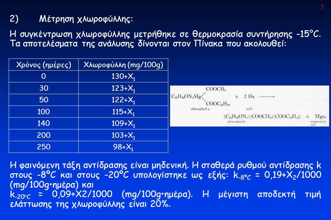 3 2)Μέτρηση χλωροφύλλης: Η συγκέντρωση χλωροφύλλης μετρήθηκε σε θερμοκρασία συντήρησης -15°C. Τα αποτελέσματα της ανάλυσης δίνονται στον Πίνακα που ακ
