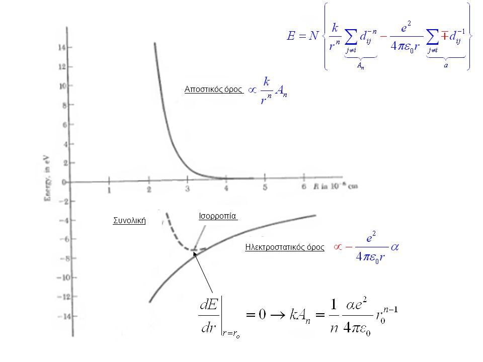 Στο ελάχιστο, Αριθμητικά, για τον κρύσταλλο NaCl, χρησιμοποιώντας το πειραματικό r0, Συνέπεια με την πειραματική τιμή E coh =764.