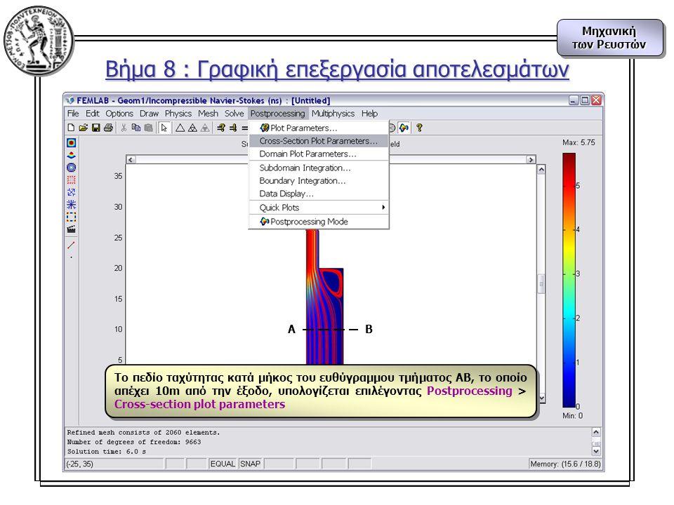 Μηχανική των Ρευστών Μηχανική Βήμα 8 : Γραφική επεξεργασία αποτελεσμάτων Το πεδίο ταχύτητας κατά μήκος του ευθύγραμμου τμήματος ΑΒ, το οποίο απέχει 10m από την έξοδο, υπολογίζεται επιλέγοντας Postprocessing > Cross-section plot parameters AB