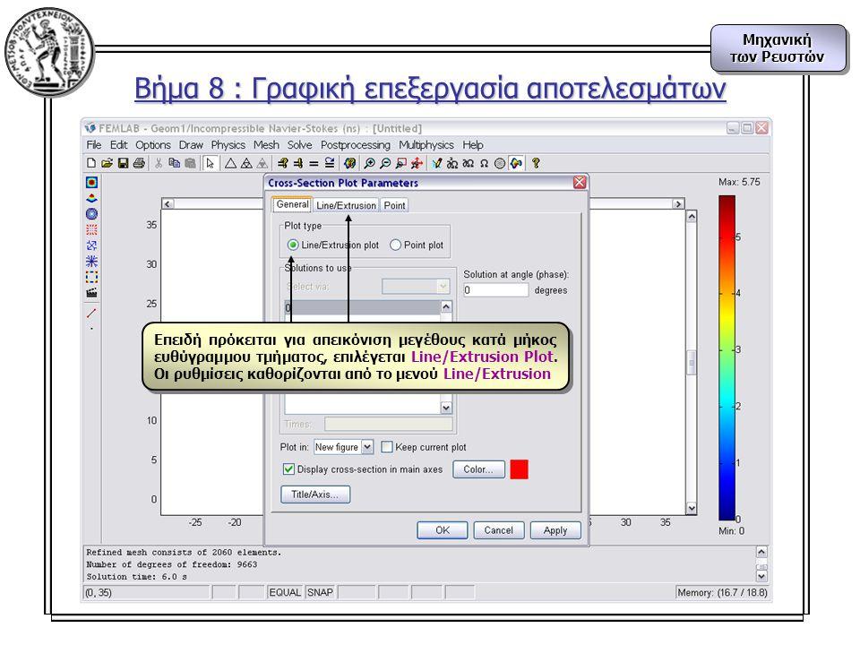 Μηχανική των Ρευστών Μηχανική Βήμα 8 : Γραφική επεξεργασία αποτελεσμάτων Επειδή πρόκειται για απεικόνιση μεγέθους κατά μήκος ευθύγραμμου τμήματος, επιλέγεται Line/Extrusion Plot.