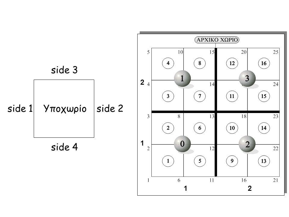 1 2 2121 side 1side 2 side 3 side 4 Υποχωρίο