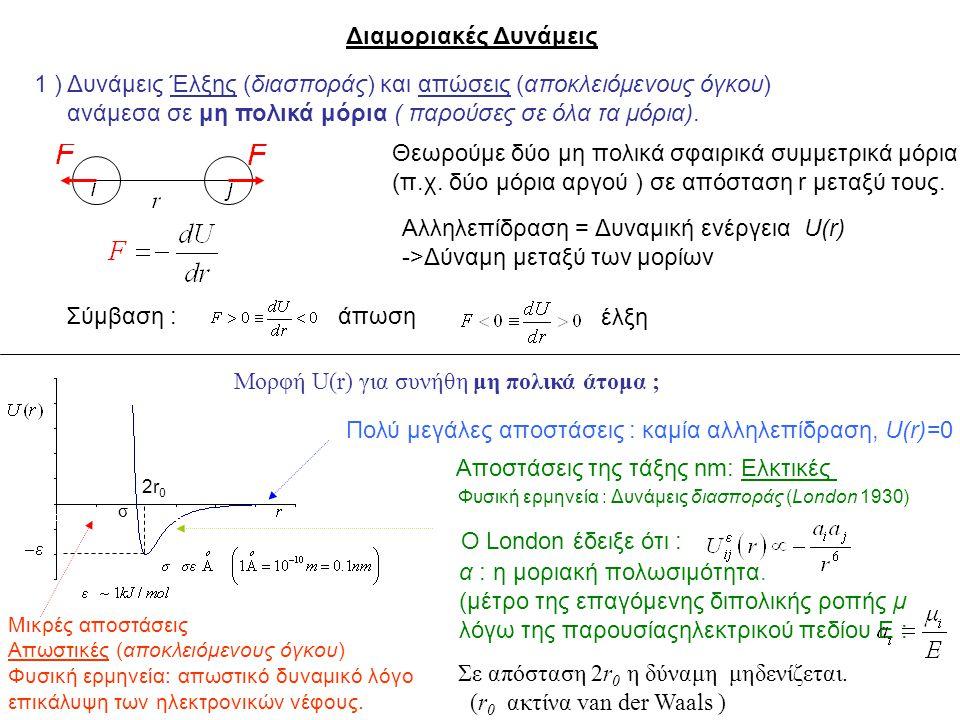 Διαμοριακές Δυνάμεις 1 ) Δυνάμεις Έλξης (διασποράς) και απώσεις (αποκλειόμενους όγκου) ανάμεσα σε μη πολικά μόρια ( παρούσες σε όλα τα μόρια). Θεωρούμ