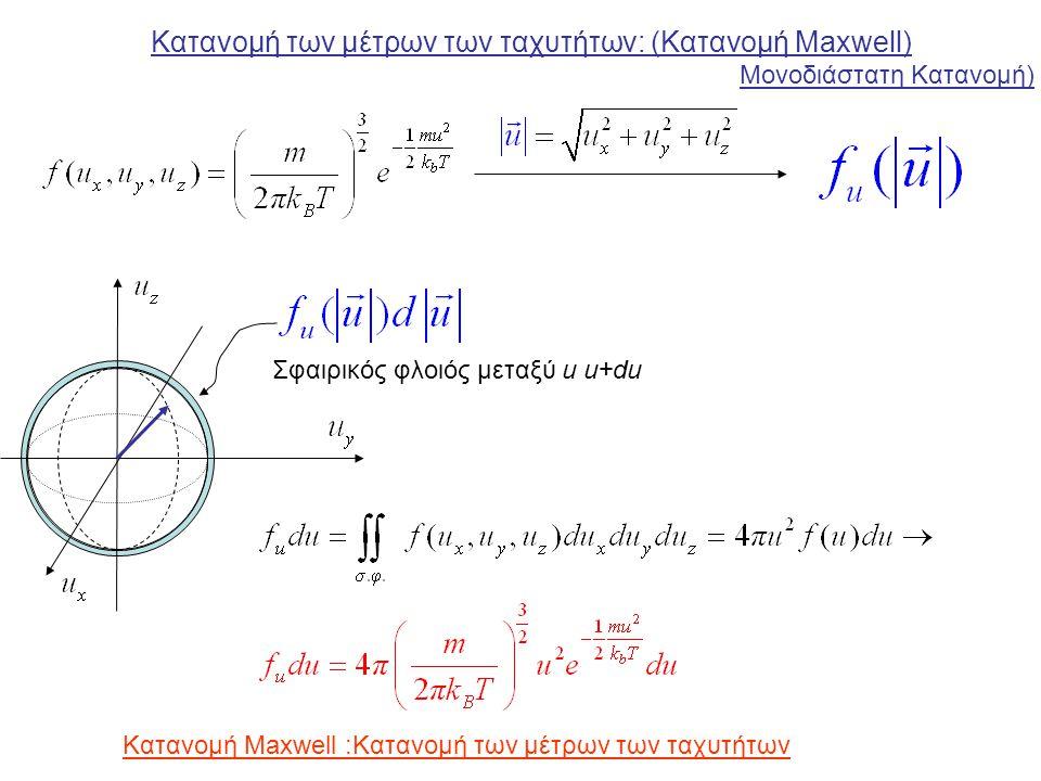 Κατανομή των μέτρων των ταχυτήτων: (Κατανομή Maxwell) Μονοδιάστατη Κατανομή) Σφαιρικός φλοιός μεταξύ u u+du Kατανομή Maxwell :Κατανομή των μέτρων των ταχυτήτων