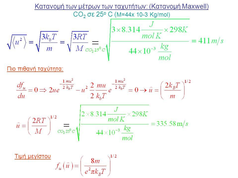 Κατανομή των μέτρων των ταχυτήτων: (Κατανομή Maxwell) CO 2 σε 25 o C ( M=44x 10-3 Kg/mol) Πιο πιθανή ταχύτητα: Τιμή μεγίστου