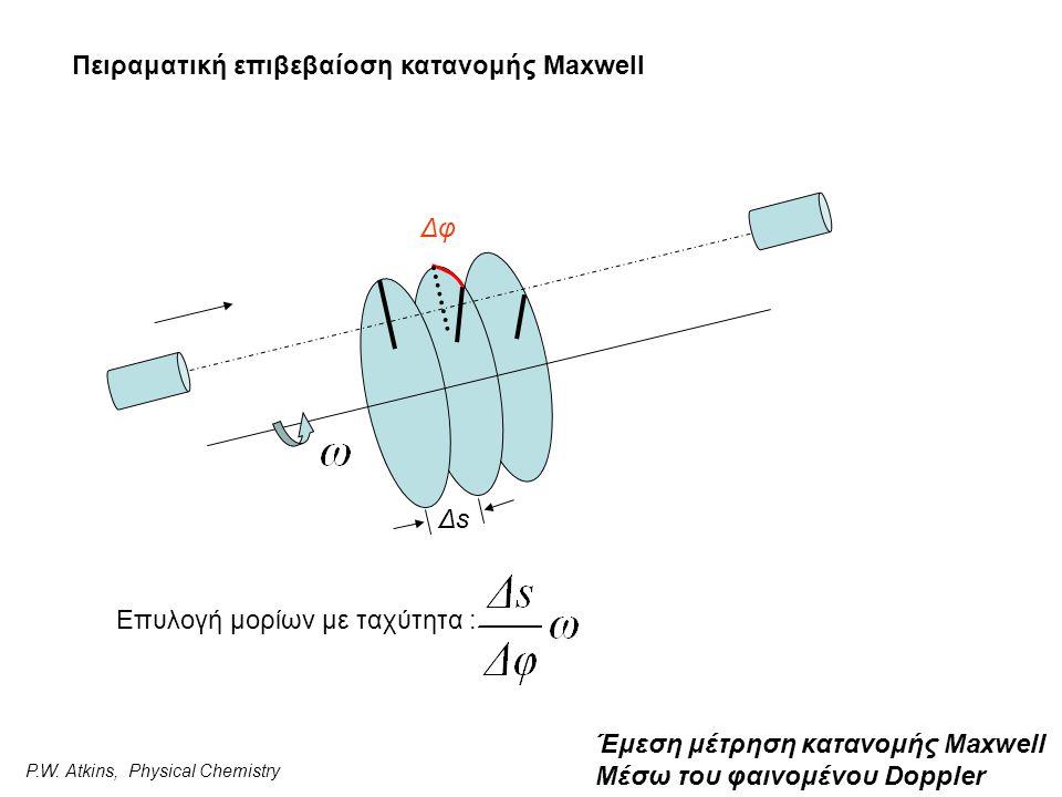 Πειραματική επιβεβαίοση κατανομής Maxwell ΔsΔs Δφ Επυλογή μορίων με ταχύτητα : Έμεση μέτρηση κατανομής Maxwell Μέσω του φαινομένου Doppler P.W. Atkins