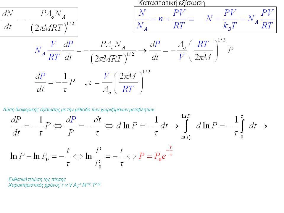 Καταστατική εξίσωση Λύση διαφορικής εξίσωσης με την μέθοδο των χωριζομένων μεταβλητών. τ PoPo Εκθετική πτώση της πίεσης Χαρακτηριστικός χρόνος τ  V A