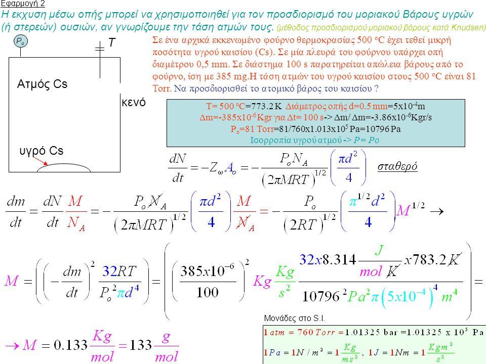 Εφαρμογή 2 Η εκχυση μέσω οπής μπορεί να χρησιμοποιηθεί για τον προσδιορισμό του μοριακού Βάρους υγρών (ή στερεών) ουσιών, αν γνωρίζουμε την τάση ατμών