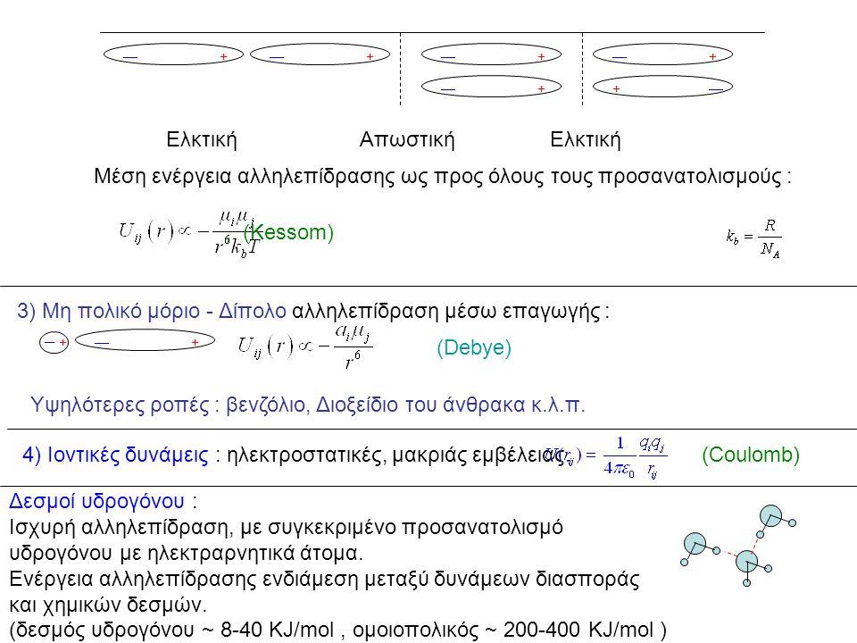 +  +  +  +  +  +  Ελκτική Απωστική Ελκτική Μέση ενέργεια αλληλεπίδρασης ως προς όλους τους προσανατολισμούς :, (Kessom) 3) Μη πολικό μόριο - Δίπολο αλληλεπίδραση μέσω επαγωγής :  ++  (Debye) Υψηλότερες ροπές : βενζόλιο, Διοξείδιο του άνθρακα κ.λ.π.