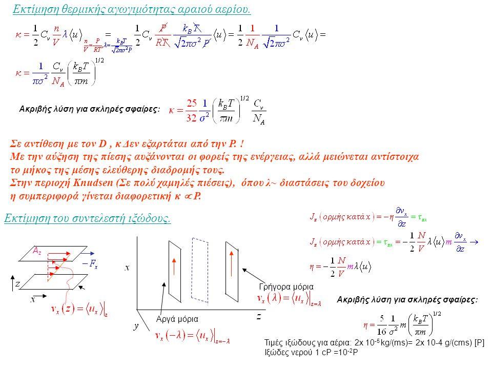 Εκτίμηση θερμικής αγωγιμότητας αραιού αερίου. Ακριβής λύση για σκληρές σφαίρες: Σε αντίθεση με τον D, κ Δεν εξαρτάται από την P. ! Με την αύξηση της π