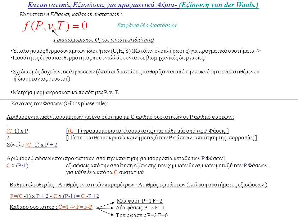 Καταστατικές Εξισώσεις για πραγματικά Αέρια- (Εξίσωση van der Waals.) Καταστατική Εξίσωση καθαρού συστατικού : Γραμμομοριακός Όγκος (εντατική ιδιότητα) Υπολογισμός θερμοδυναμικών ιδιοτήτων (U,H, S) (Κατόπιν ολοκλήρωσης) για πραγματικά συστήματα -> Ποσότητες έργου και θερμότητας που εναλλάσσονται σε βιομηχανικές διεργασίες.