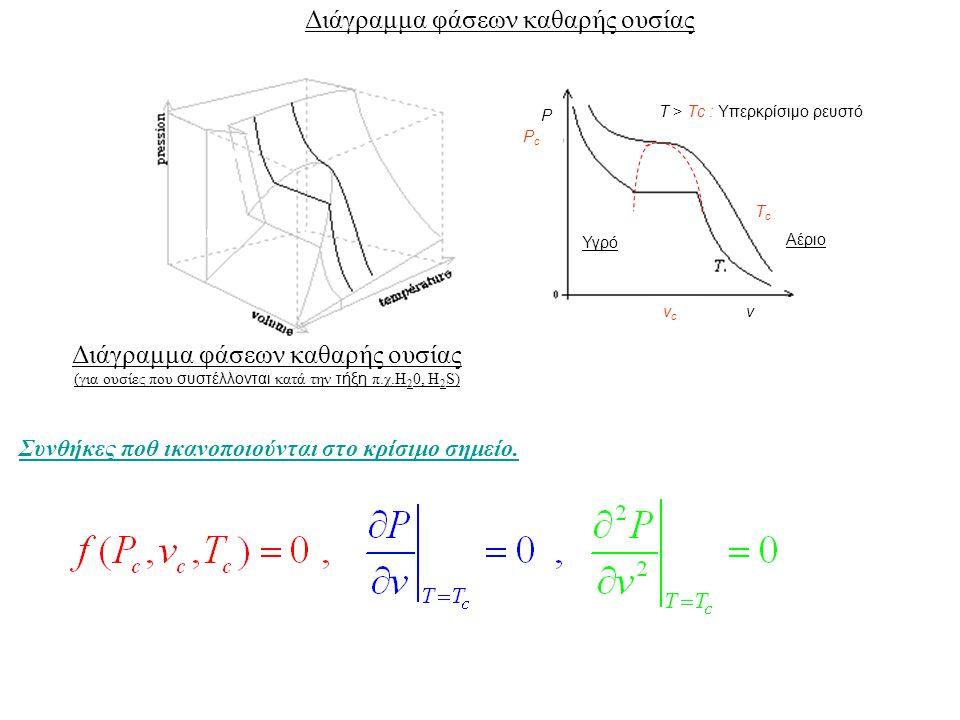 Διάγραμμα φάσεων καθαρής ουσίας (για ουσίες που συστέλλονται κατά την τήξη π.χ.Η 2 0, Η 2 S) Διάγραμμα φάσεων καθαρής ουσίας Υγρό Αέριο T > Τc : Υπερκρίσιμο ρευστό ΤcΤc v P Συνθήκες ποθ ικανοποιούνται στο κρίσιμο σημείο.